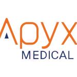 Stock APYX logo