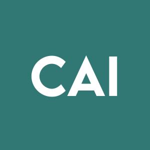 Stock CAI logo