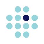 Stock CLPT logo