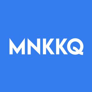 Stock MNKKQ logo