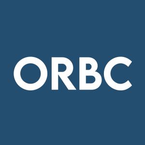 Stock ORBC logo