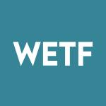 Stock WETF logo